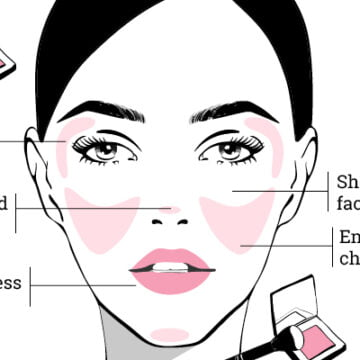 Blush 101: How to apply blush to enhance the shape of your face